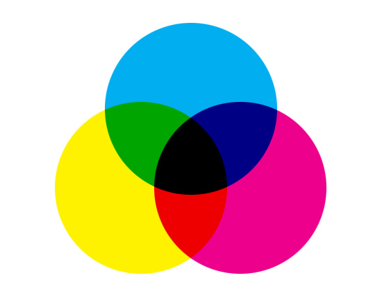 CMYK Four Color Process Printing